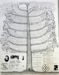 Family tree of Lancaster Township. Photo by Jessica Federkeil, Point Park News Service.